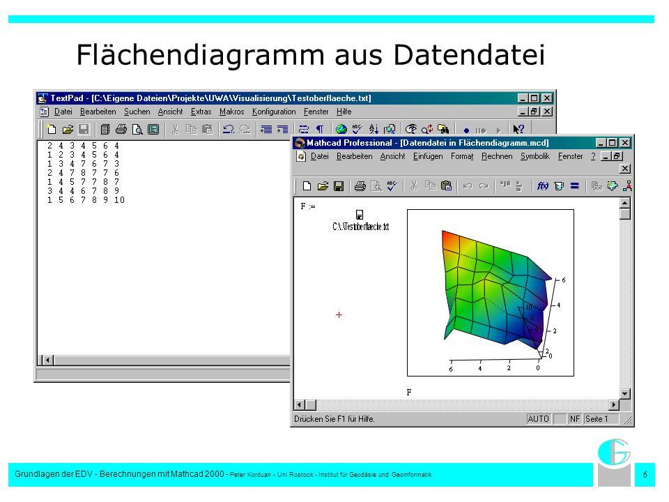 6 Grundlagen der EDV - Berechnungen mit Mathcad 2000 - Peter Korduan - Uni Rostock - Institut für Geodäsie und Geoinformatik Flächendiagramm aus Daten
