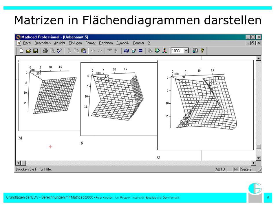 9 Grundlagen der EDV - Berechnungen mit Mathcad 2000 - Peter Korduan - Uni Rostock - Institut für Geodäsie und Geoinformatik Matrizen in Flächendiagra