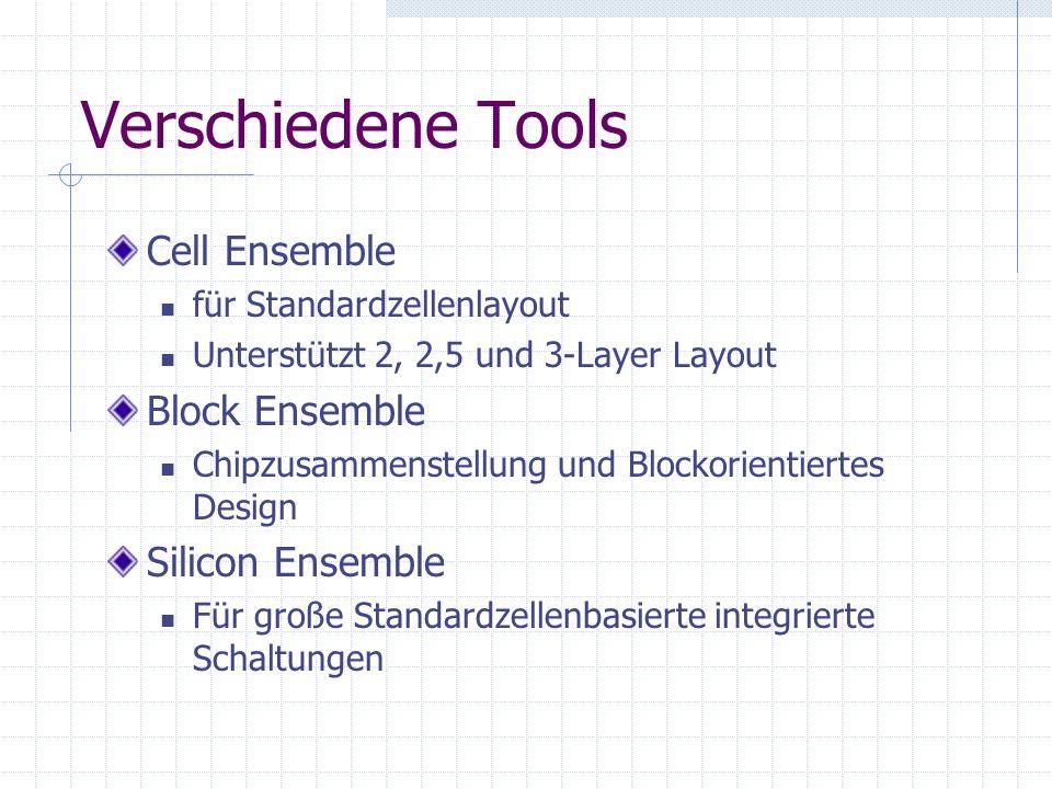 Verschiedene Tools Cell Ensemble für Standardzellenlayout Unterstützt 2, 2,5 und 3-Layer Layout Block Ensemble Chipzusammenstellung und Blockorientiertes Design Silicon Ensemble Für große Standardzellenbasierte integrierte Schaltungen