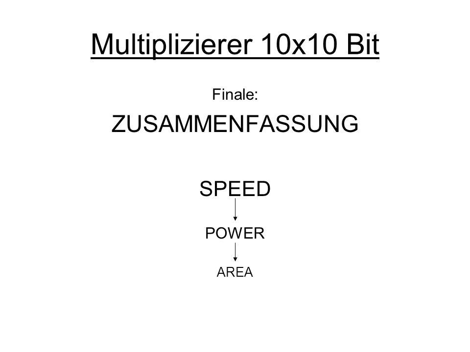 Multiplizierer 10x10 Bit Entwurf mit Xilinx ISE Wallace Tree -parallele Addition von 20 Bit Vektoren mit CSA -Kompression von 3 Eingangs zu 2 Ausgangsvektoren -5-stufiger CSA Baum -Addition von Sum und Carry mit 20 Bit CLA