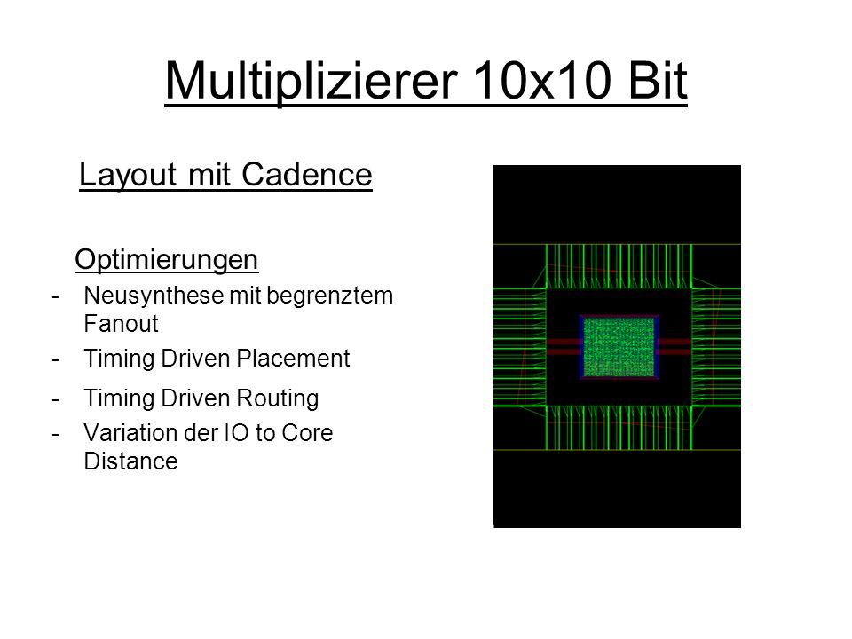Auflistung der Vergleichsparameter Design- bezeichnung min.