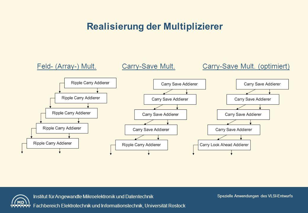 Institut für Angewandte Mikroelektronik und Datentechnik Fachbereich Elektrotechnik und Informationstechnik, Universität Rostock Spezielle Anwendungen des VLSI-Entwurfs Realisierung der Multiplizierer Feld- (Array-) Mult.Carry-Save Mult.Carry-Save Mult.