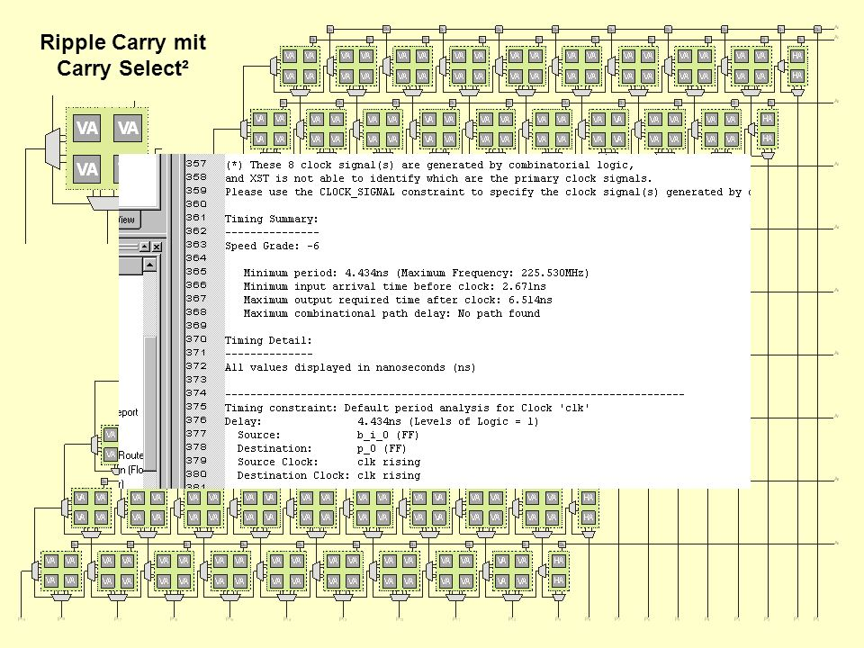 Carry Save mit 10Bit Addierer Option: -Carry Select ? -Carry Select² ? -Carry Look Ahead