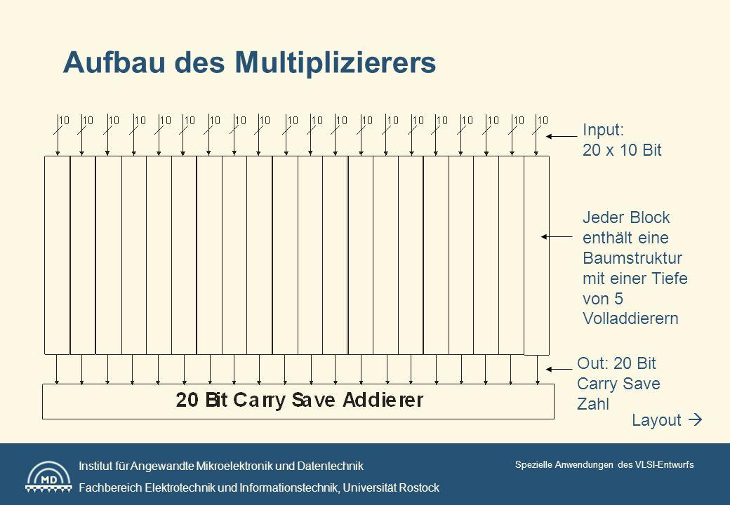Institut für Angewandte Mikroelektronik und Datentechnik Fachbereich Elektrotechnik und Informationstechnik, Universität Rostock Spezielle Anwendungen des VLSI-Entwurfs Aufbau des Multiplizierers Jeder Block enthält eine Baumstruktur mit einer Tiefe von 5 Volladdierern Input: 20 x 10 Bit Out: 20 Bit Carry Save Zahl Layout