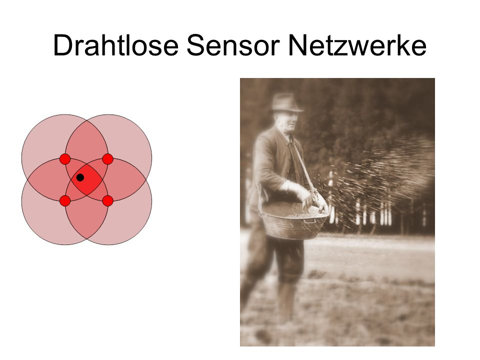 Drahtlose Sensor Netzwerke