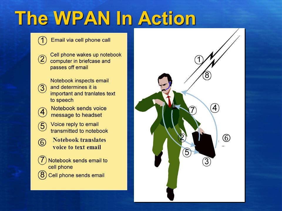The WPAN In Action Notebook translates voice to text email