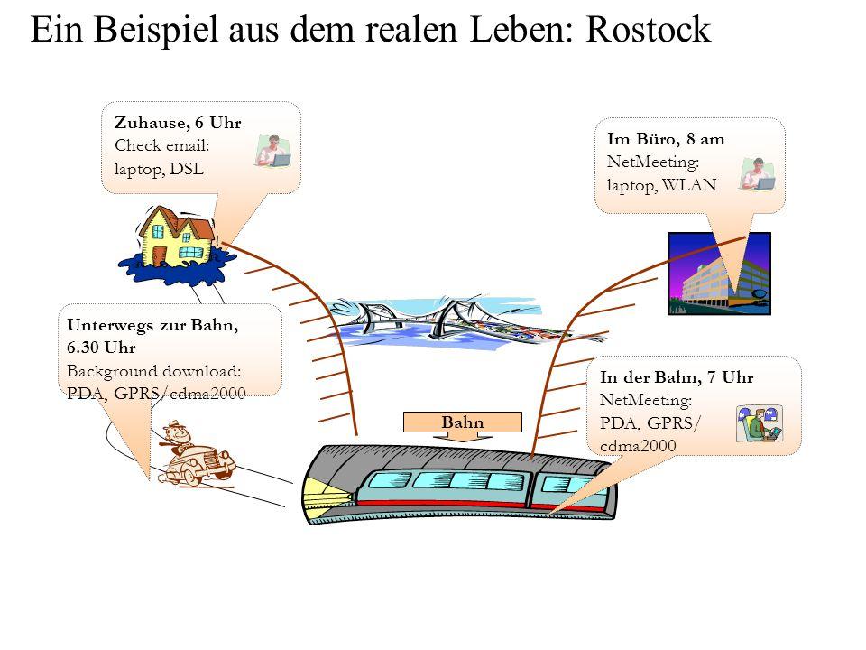 Ein Beispiel aus dem realen Leben: Rostock Zuhause, 6 Uhr Check email: laptop, DSL Im Büro, 8 am NetMeeting: laptop, WLAN In der Bahn, 7 Uhr NetMeeting: PDA, GPRS/ cdma2000 Unterwegs zur Bahn, 6.30 Uhr Background download: PDA, GPRS/cdma2000 Bahn