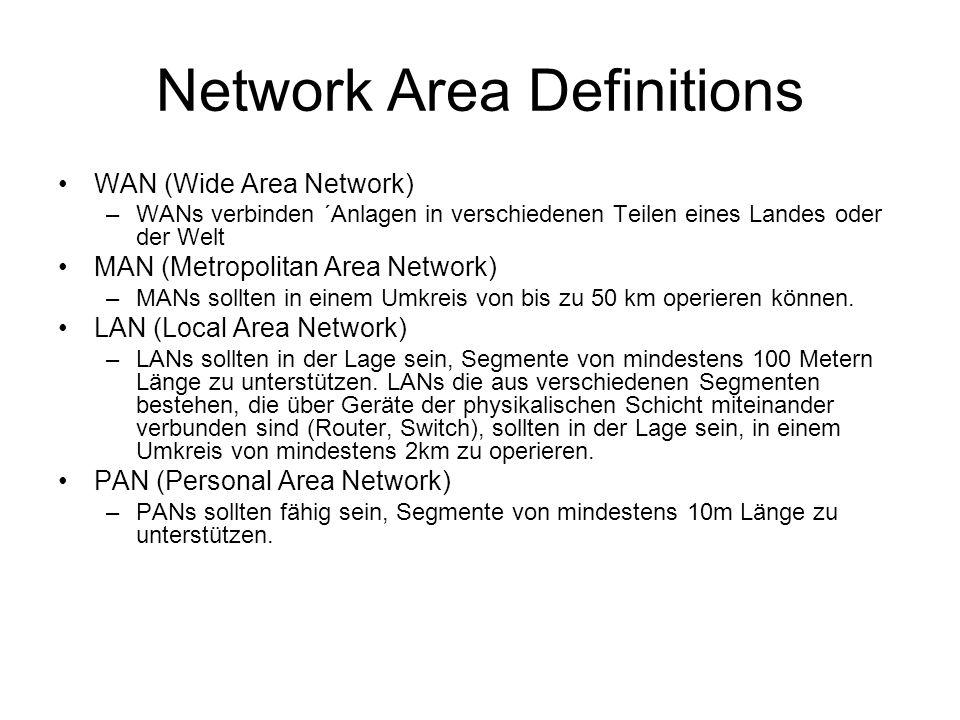 Network Area Definitions WAN (Wide Area Network) –WANs verbinden ´Anlagen in verschiedenen Teilen eines Landes oder der Welt MAN (Metropolitan Area Network) –MANs sollten in einem Umkreis von bis zu 50 km operieren können.