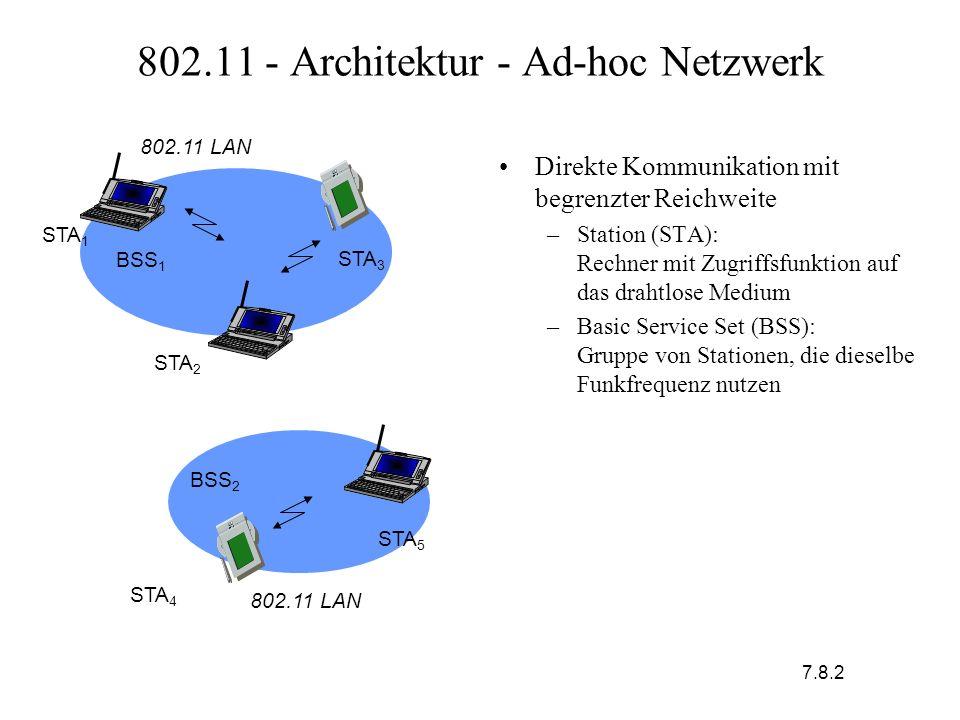802.11 - Architektur - Ad-hoc Netzwerk Direkte Kommunikation mit begrenzter Reichweite –Station (STA): Rechner mit Zugriffsfunktion auf das drahtlose Medium –Basic Service Set (BSS): Gruppe von Stationen, die dieselbe Funkfrequenz nutzen 802.11 LAN BSS 2 802.11 LAN BSS 1 STA 1 STA 4 STA 5 STA 2 STA 3 7.8.2