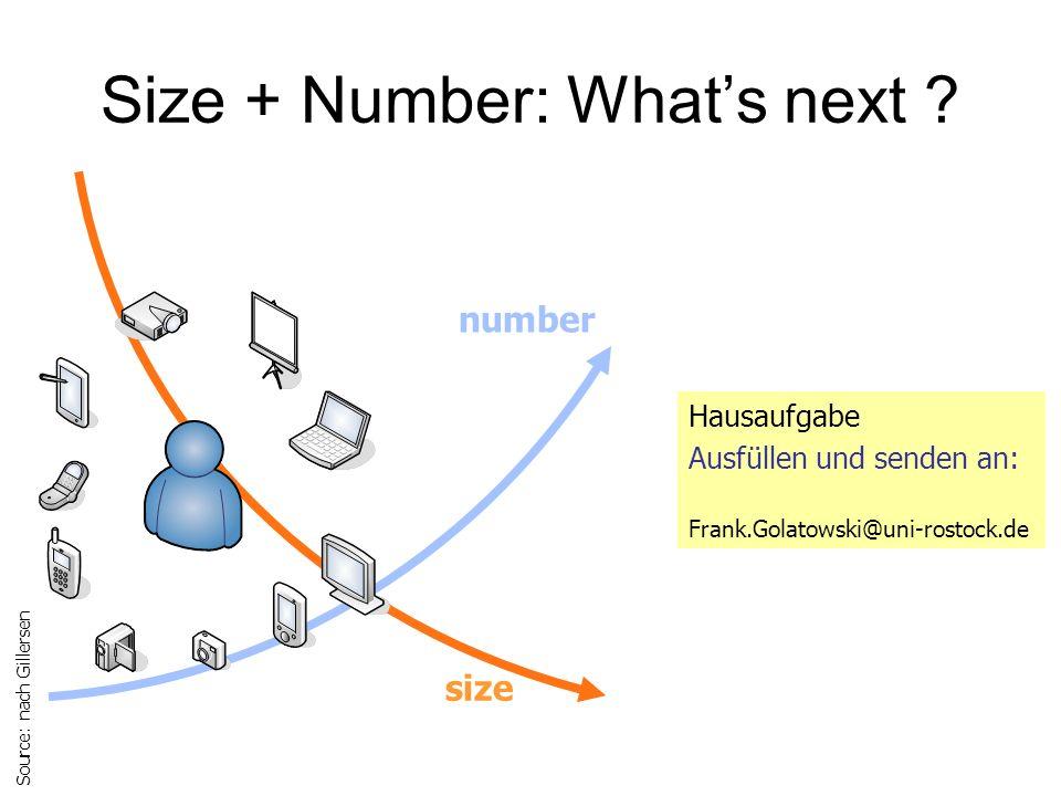 Forschungsfelder – Mobiles Internet 1.Authentifizierung.