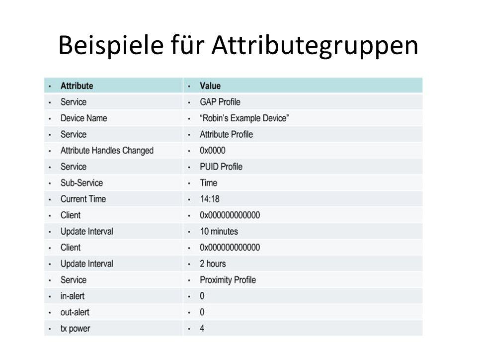 Beispiele für Attributegruppen