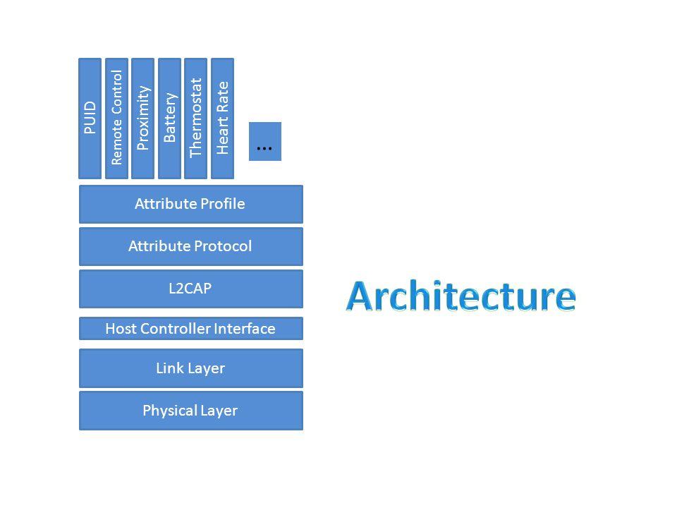 System Architektur Physical Layer Link Layer – Pakete und Steuerung HCI – Interface zwischen Host und InController L2CAP - Multiplexer Attribute Protocol – Protokoll, um auf Daten zuzugreifen Attribute Profile – Wie sind die Sachen organisiert Device Profiles – was kann das Gerät Physical Layer Link Layer Host Controller Interface L2CAP Attribute Protocol Attribute Profile PUIDRemote ControlProximityBatteryThermostatHeart Rate …
