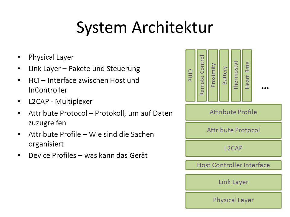 System Architektur Physical Layer Link Layer – Pakete und Steuerung HCI – Interface zwischen Host und InController L2CAP - Multiplexer Attribute Proto