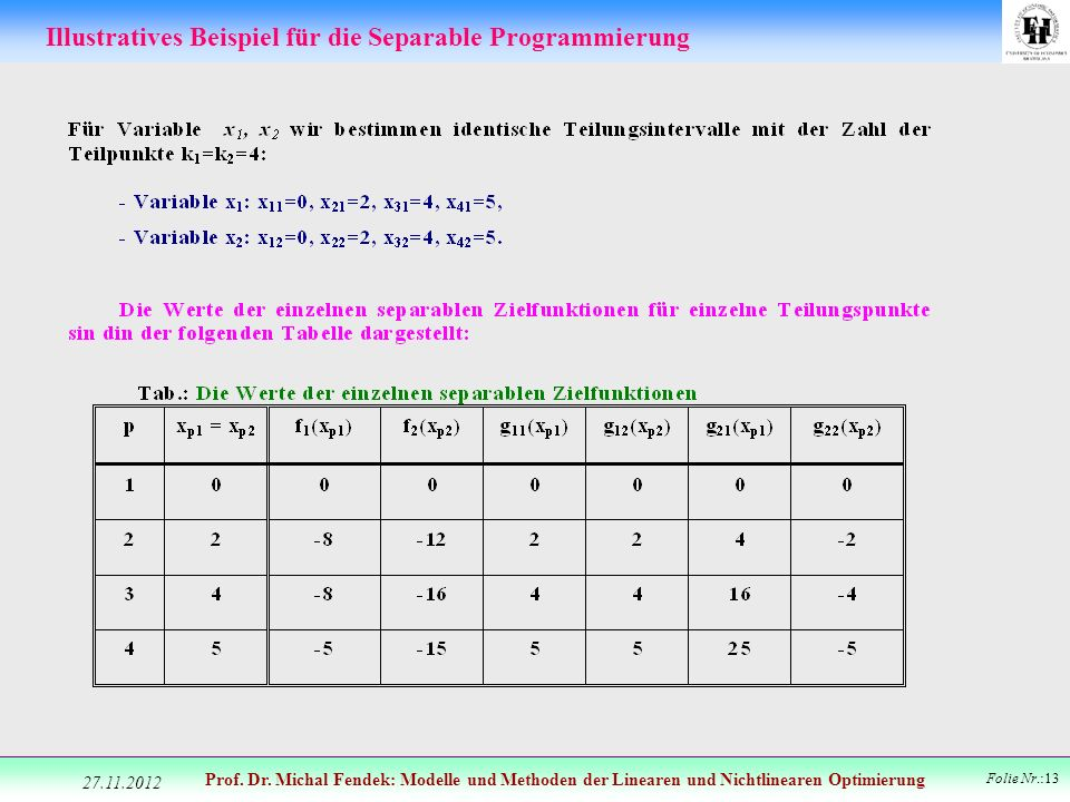 Prof. Dr. Michal Fendek: Modelle und Methoden der Linearen und Nichtlinearen Optimierung Folie Nr.:13 Illustratives Beispiel für die Separable Program