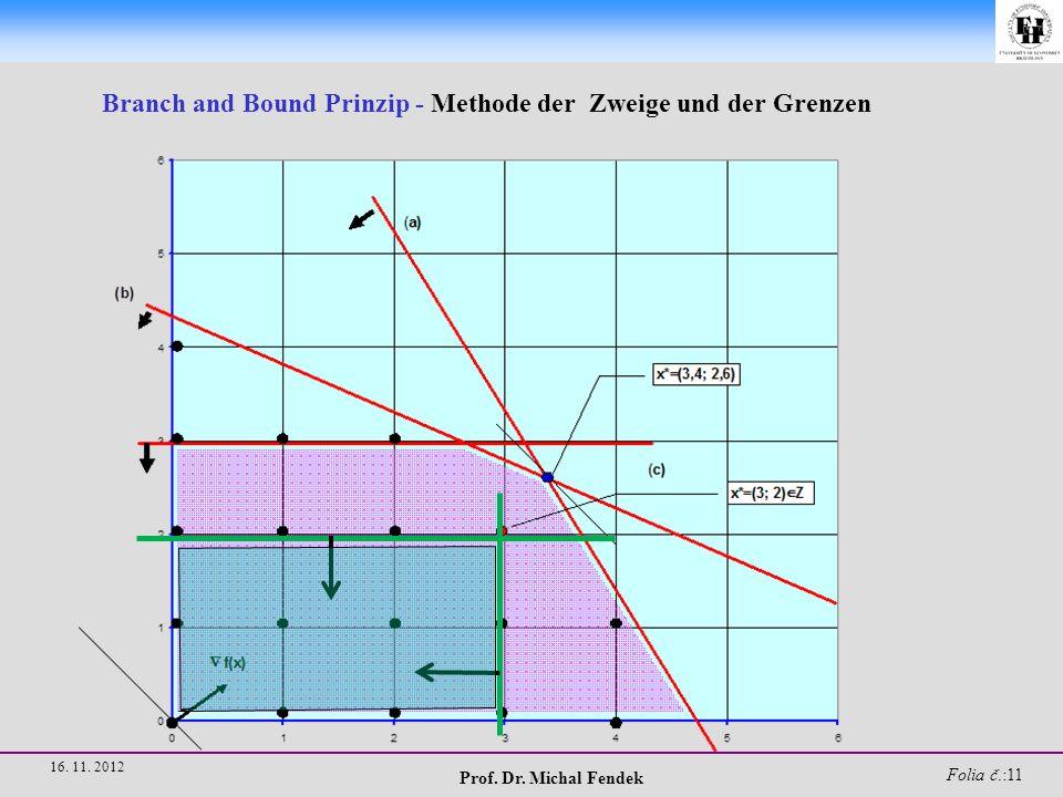 Folia č.:12 Methode der Schnitthyperebenen (Gomory Algorithmus) 16.