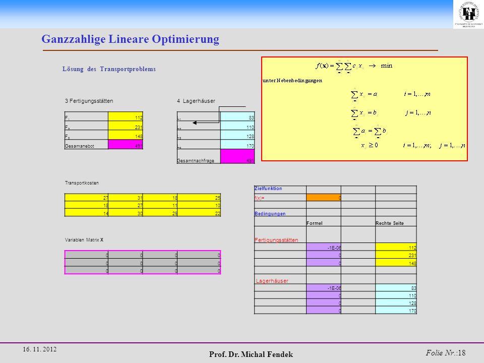 Prof. Dr. Michal Fendek Folie Nr.:19 16. 11. 2012 Ganzzahlige Lineare Optimierung