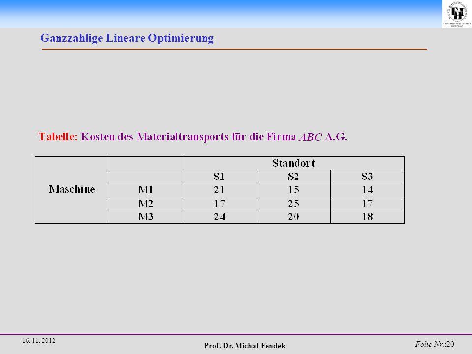Prof. Dr. Michal Fendek Folie Nr.:21 16. 11. 2012 Ganzzahlige Lineare Optimierung