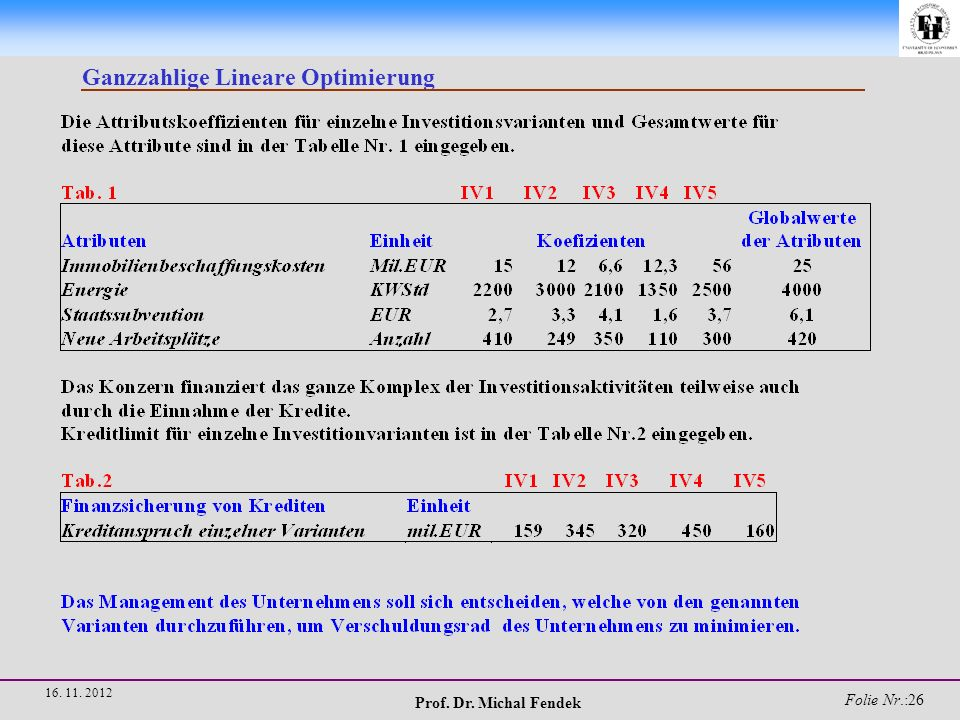 Prof. Dr. Michal Fendek Folie Nr.:27 16. 11. 2012 Ganzzahlige Lineare Optimierung