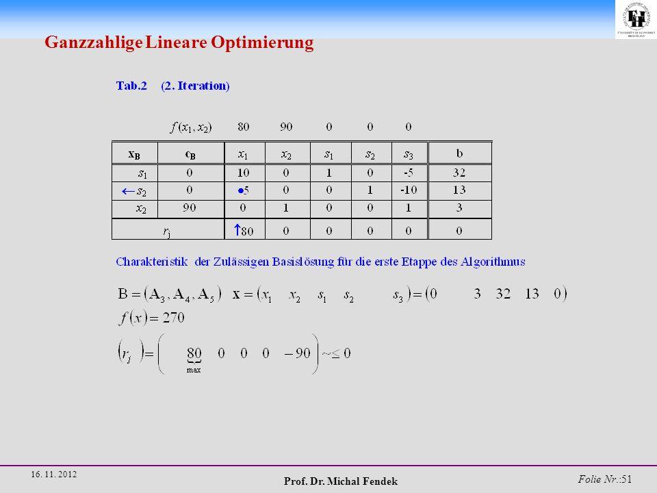 Prof. Dr. Michal Fendek Folie Nr.:52 16. 11. 2012 Ganzzahlige Lineare Optimierung