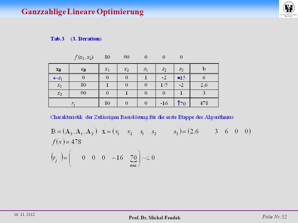 Prof. Dr. Michal Fendek Folie Nr.:53 16. 11. 2012 Ganzzahlige Lineare Optimierung