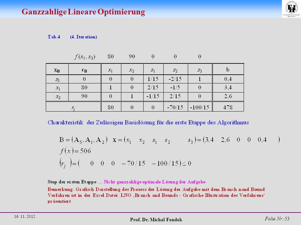 Prof. Dr. Michal Fendek Folie Nr.:54 16. 11. 2012 Ganzzahlige Lineare Optimierung