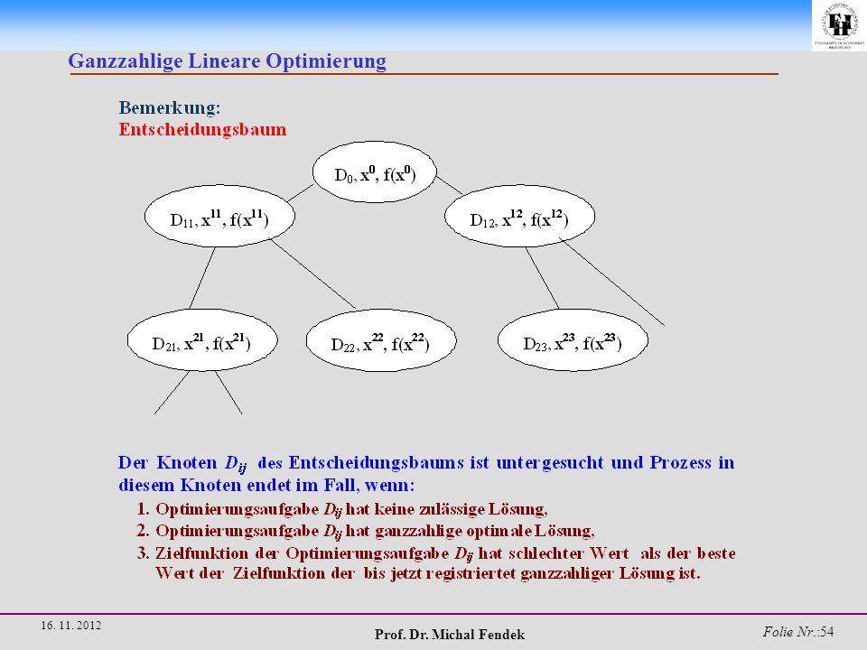 Prof. Dr. Michal Fendek Folie Nr.:55 16. 11. 2012 Ganzzahlige Lineare Optimierung