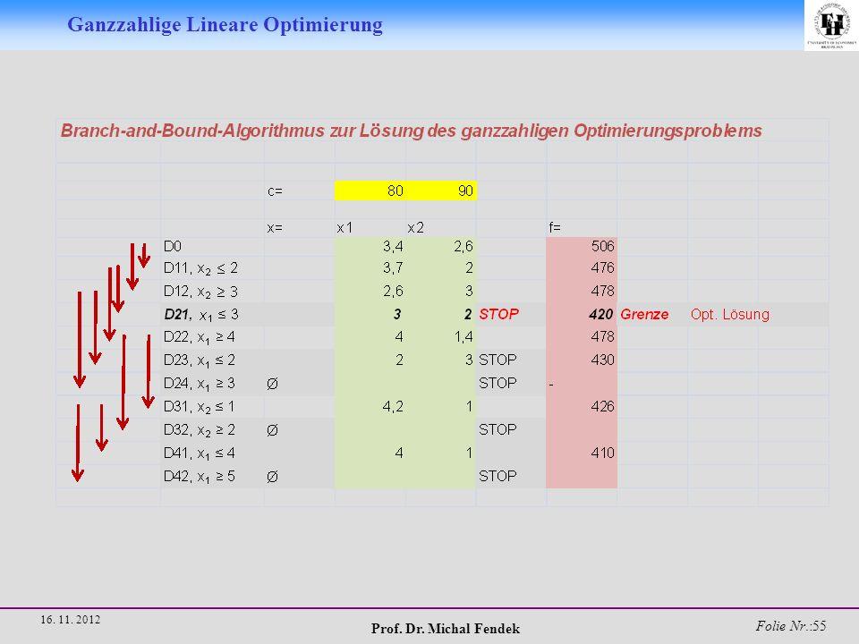Prof. Dr. Michal Fendek Folie Nr.:56 16. 11. 2012 Ganzzahlige Lineare Optimierung
