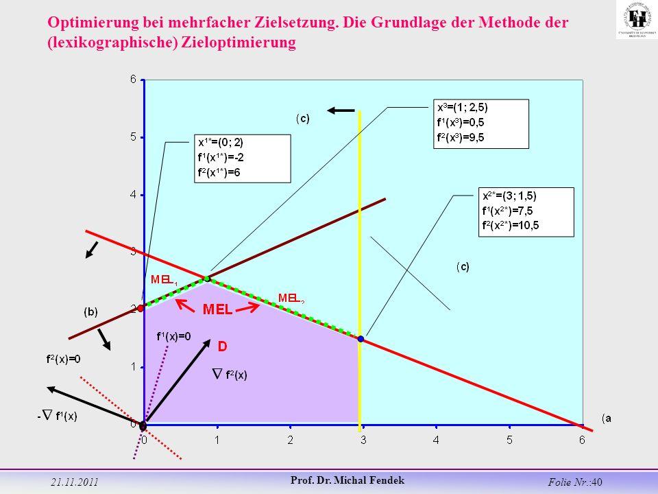21.11.2011 Prof. Dr. Michal Fendek Folie Nr.:40 Optimierung bei mehrfacher Zielsetzung.