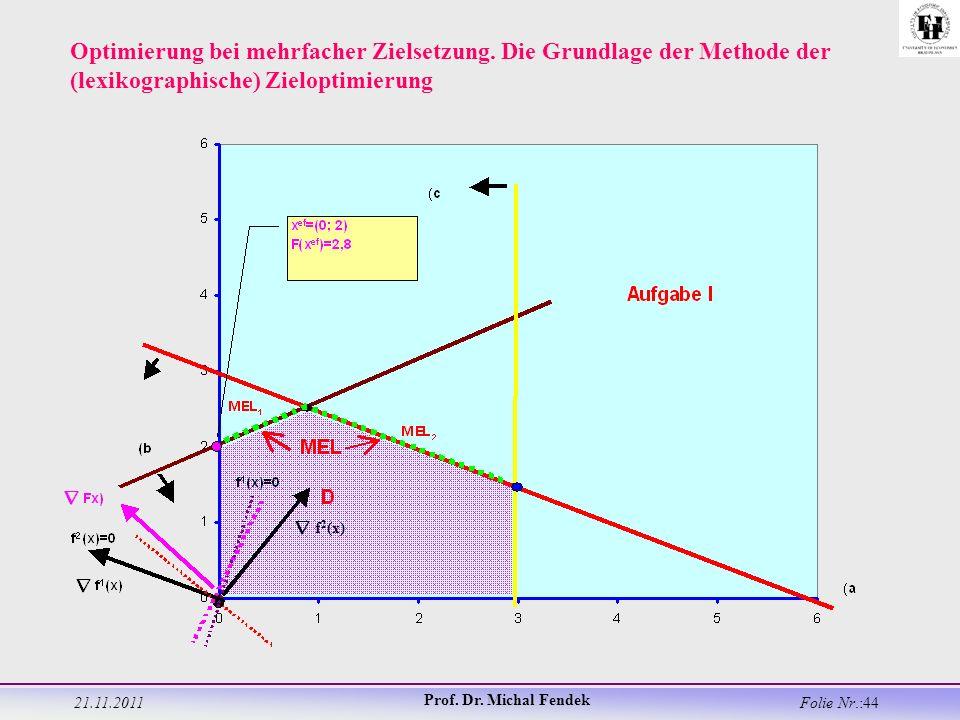 21.11.2011 Prof. Dr. Michal Fendek Folie Nr.:44 Optimierung bei mehrfacher Zielsetzung.