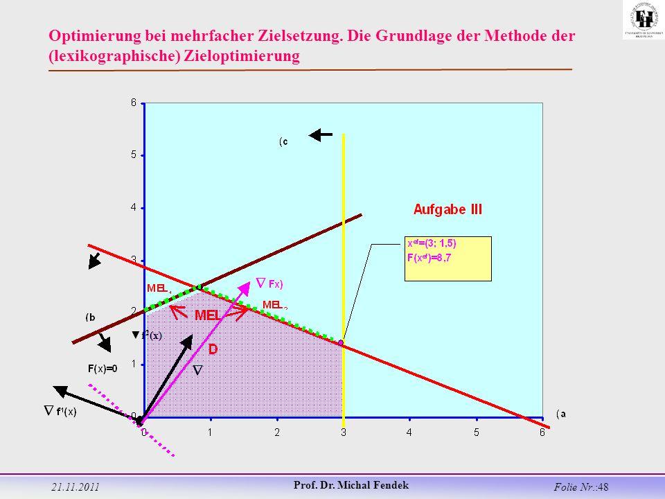 21.11.2011 Prof. Dr. Michal Fendek Folie Nr.:48 Optimierung bei mehrfacher Zielsetzung.