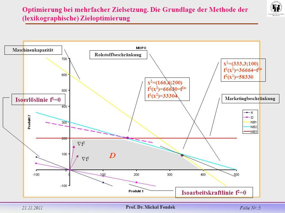 21.11.2011 Prof. Dr. Michal Fendek Folie Nr.:5 Optimierung bei mehrfacher Zielsetzung.