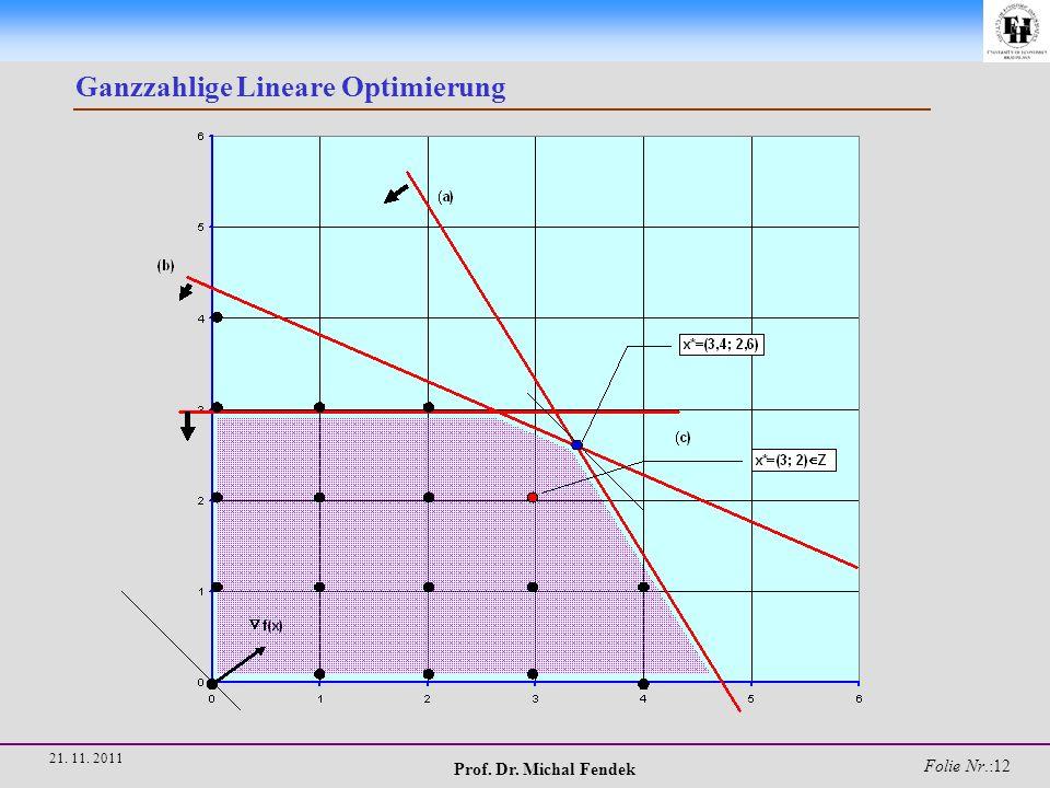 Prof. Dr. Michal Fendek Folie Nr.:12 21. 11. 2011 Ganzzahlige Lineare Optimierung