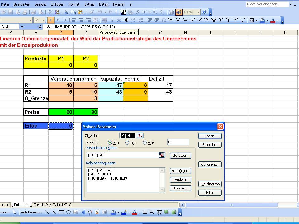 Prof. Dr. Michal Fendek Folie Nr.:13 21. 11. 2011 Ganzzahlige Lineare Optimierung