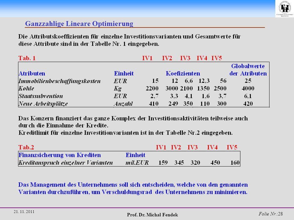 Prof. Dr. Michal Fendek Folie Nr.:28 21. 11. 2011 Ganzzahlige Lineare Optimierung
