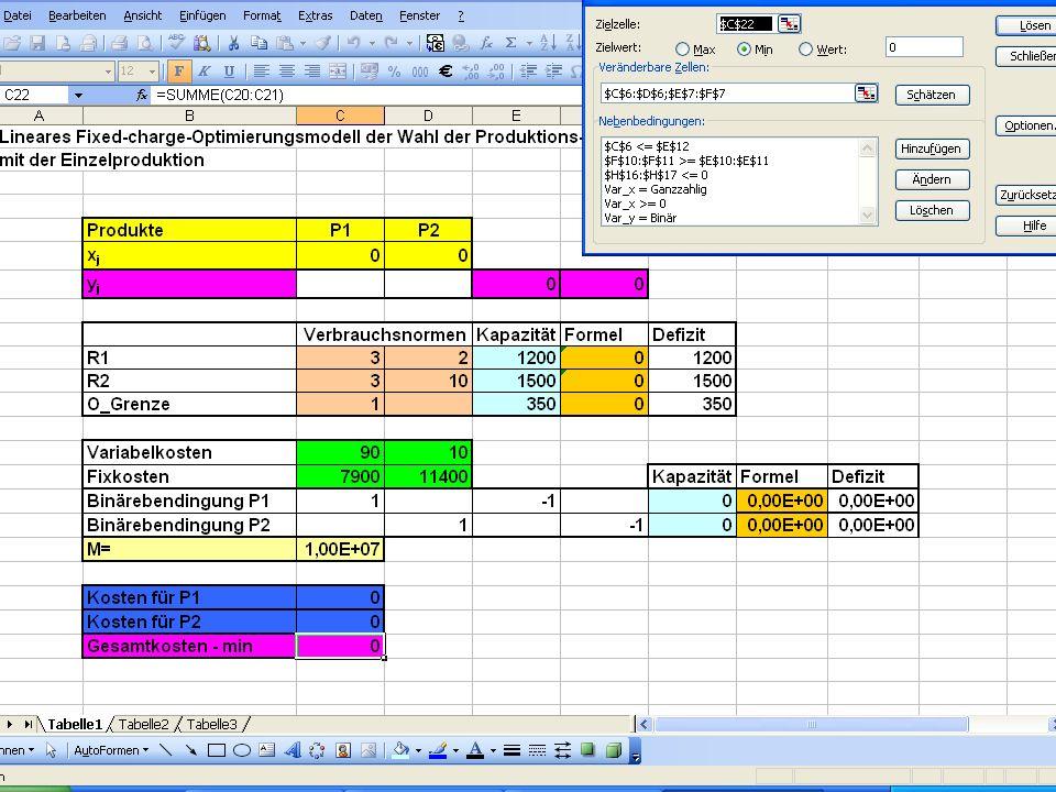 Prof. Dr. Michal Fendek Folie Nr.:42 21. 11. 2011 Ganzzahlige Lineare Optimierung