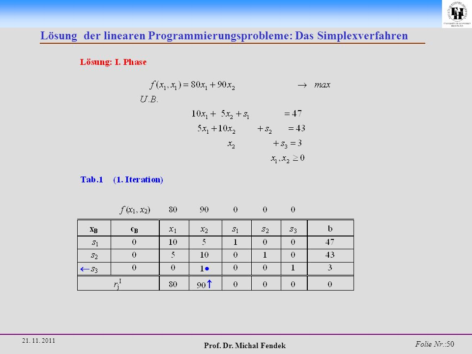 Prof. Dr. Michal Fendek Folie Nr.:50 21. 11. 2011 Lösung der linearen Programmierungsprobleme: Das Simplexverfahren