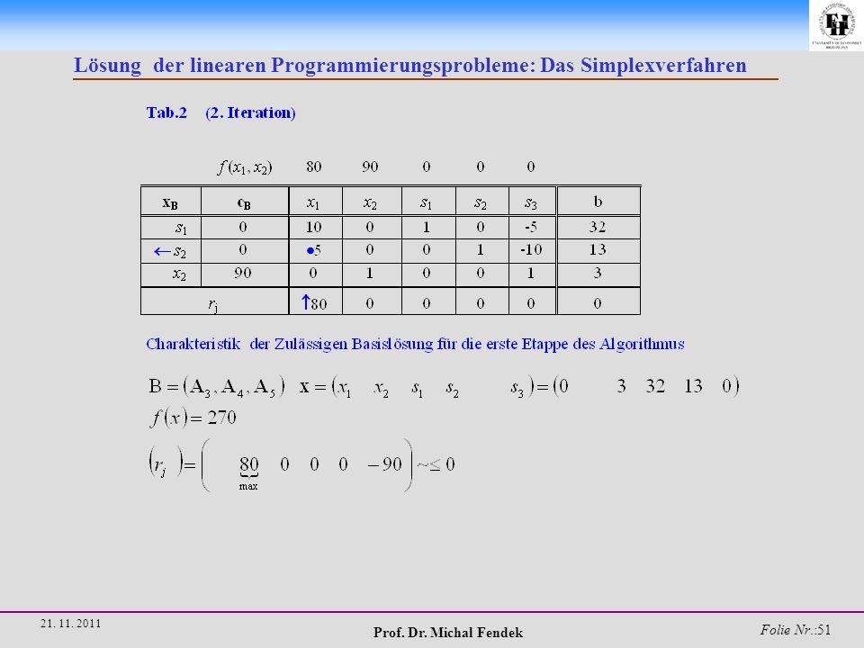 Prof. Dr. Michal Fendek Folie Nr.:51 21. 11. 2011 Lösung der linearen Programmierungsprobleme: Das Simplexverfahren