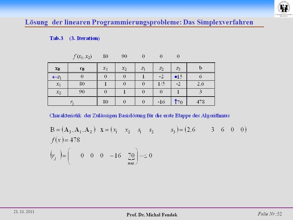 Prof. Dr. Michal Fendek Folie Nr.:52 21. 11. 2011 Lösung der linearen Programmierungsprobleme: Das Simplexverfahren