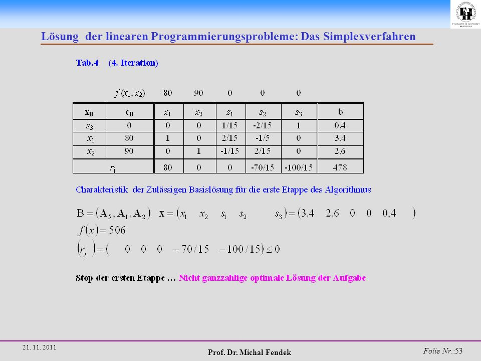 Prof. Dr. Michal Fendek Folie Nr.:53 21. 11. 2011 Lösung der linearen Programmierungsprobleme: Das Simplexverfahren