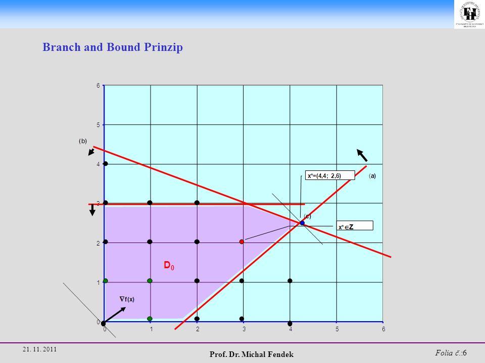 Folia č.:7 Gomory Prinzip 21. 11. 2011 Prof. Dr. Michal Fendek