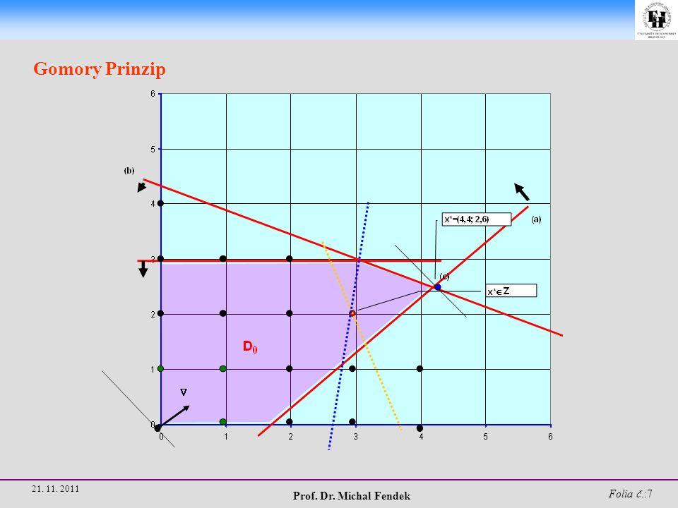 Prof. Dr. Michal Fendek Folie Nr.:48 21. 11. 2011 Ganzzahlige Lineare Optimierung