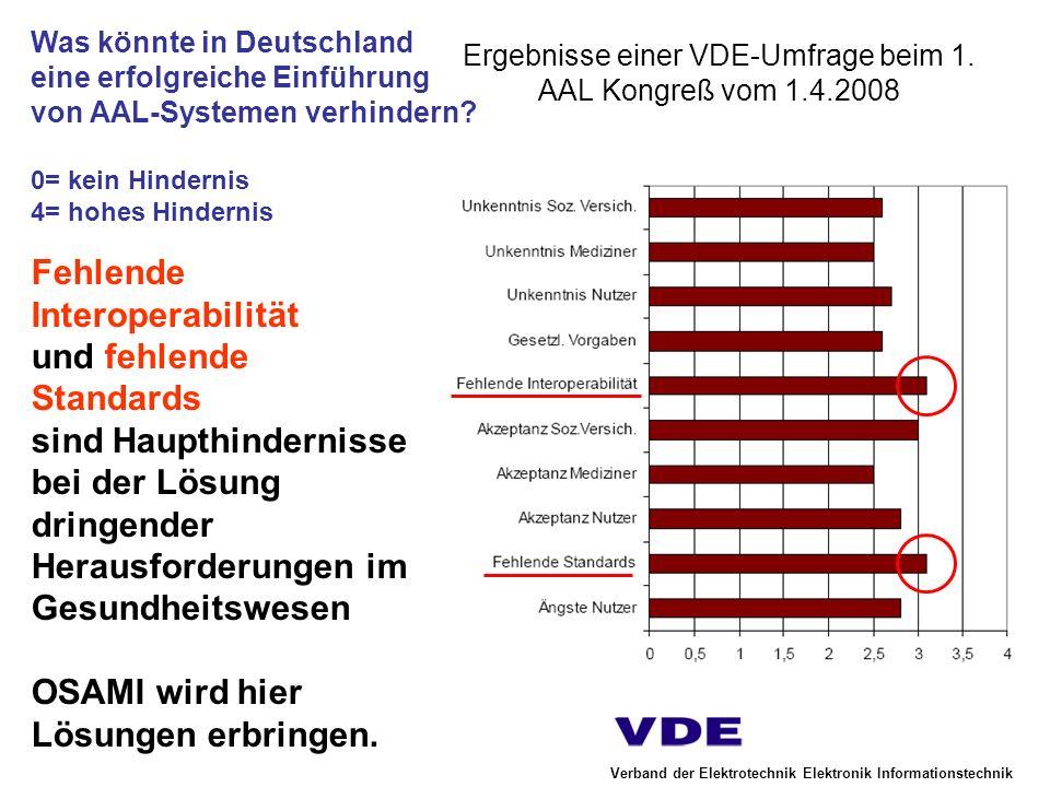 Ergebnisse einer VDE-Umfrage beim 1. AAL Kongreß vom 1.4.2008 Verband der Elektrotechnik Elektronik Informationstechnik Was könnte in Deutschland eine