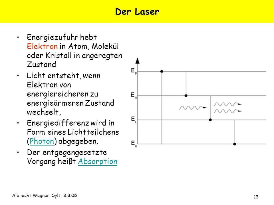 Albrecht Wagner, Sylt, 3.8.05 13 Der Laser Energiezufuhr hebt Elektron in Atom, Molekül oder Kristall in angeregten Zustand Licht entsteht, wenn Elekt