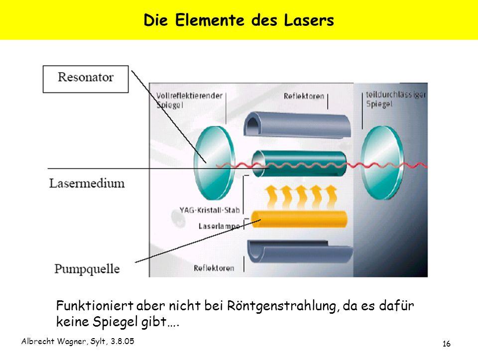 Albrecht Wagner, Sylt, 3.8.05 16 Die Elemente des Lasers Funktioniert aber nicht bei Röntgenstrahlung, da es dafür keine Spiegel gibt….