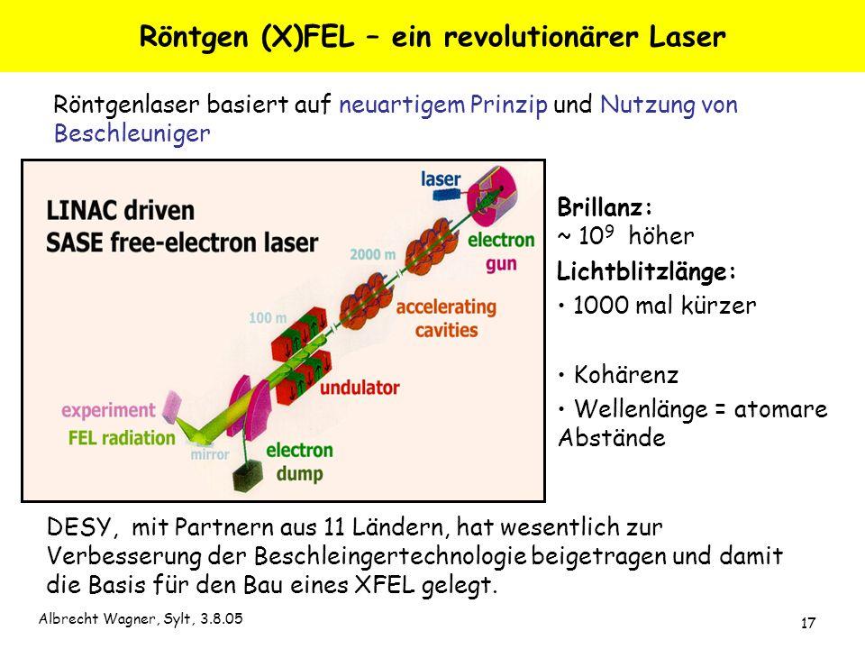 Albrecht Wagner, Sylt, 3.8.05 17 DESY, mit Partnern aus 11 Ländern, hat wesentlich zur Verbesserung der Beschleingertechnologie beigetragen und damit