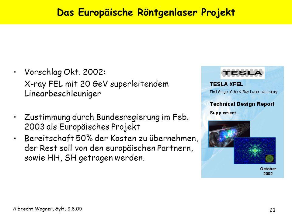 Albrecht Wagner, Sylt, 3.8.05 23 Das Europäische Röntgenlaser Projekt Vorschlag Okt. 2002: X-ray FEL mit 20 GeV superleitendem Linearbeschleuniger Zus