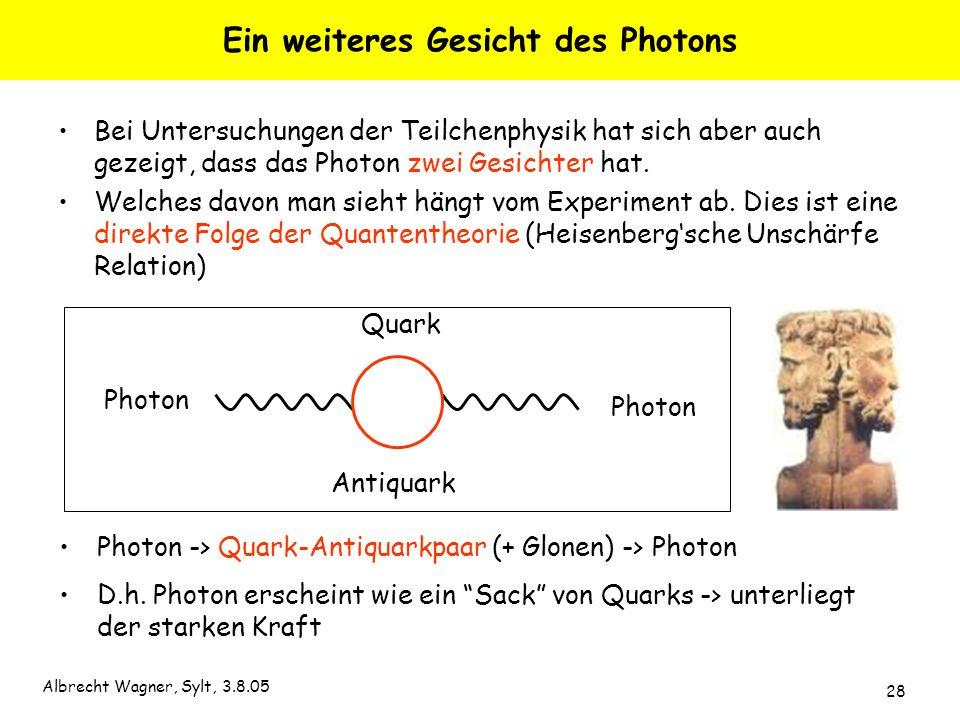 Albrecht Wagner, Sylt, 3.8.05 28 Ein weiteres Gesicht des Photons Bei Untersuchungen der Teilchenphysik hat sich aber auch gezeigt, dass das Photon zw