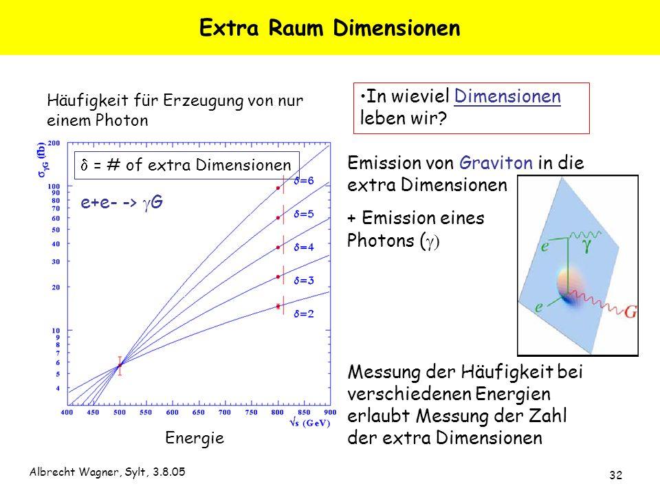 Albrecht Wagner, Sylt, 3.8.05 32 Extra Raum Dimensionen Emission von Graviton in die extra Dimensionen + Emission eines Photons ( Messung der Häufigke