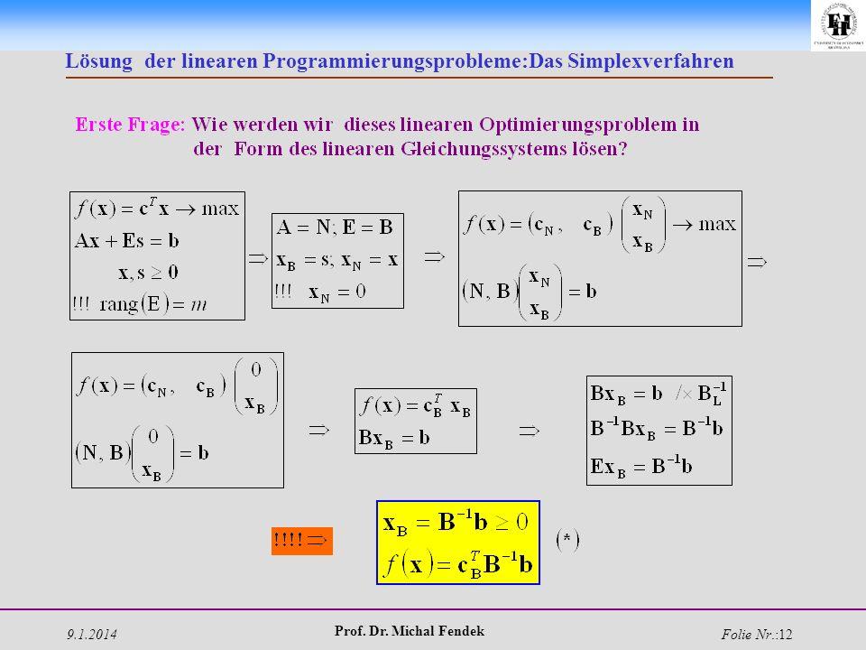 9.1.2014 Prof. Dr. Michal Fendek Folie Nr.:12 Lösung der linearen Programmierungsprobleme:Das Simplexverfahren