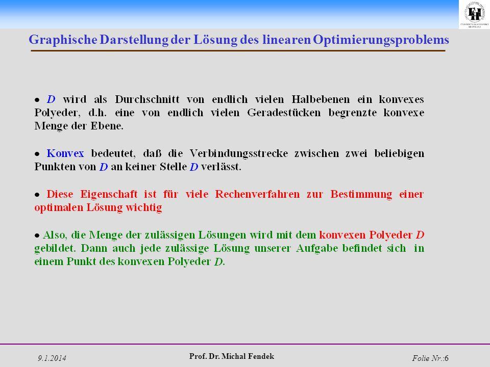 9.1.2014 Prof. Dr. Michal Fendek Folie Nr.:6 Graphische Darstellung der Lösung des linearen Optimierungsproblems